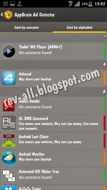 Daftar aplikasi yang terinstall - aplikasi AppBrain Ad Detector - aplikasi untuk mendeteksi jenis iklan (anti adware) pada android (rev-all.blogspot.com)