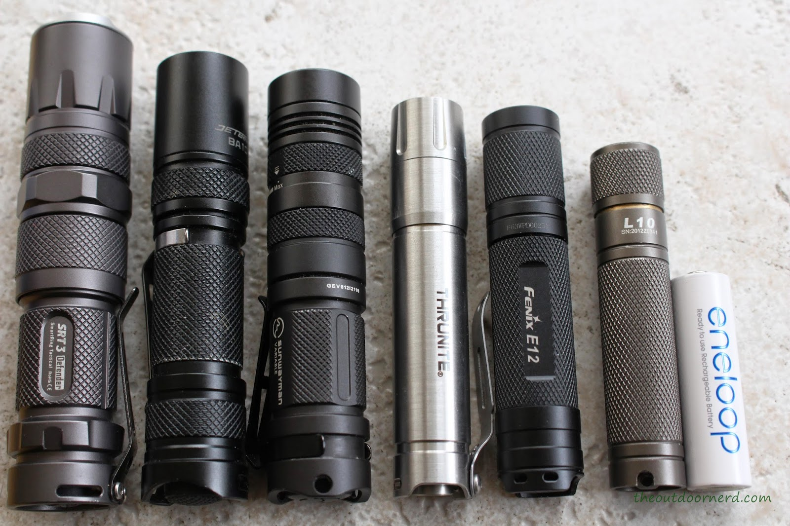Fenix E12 1xAA EDC Flashlight With Friends