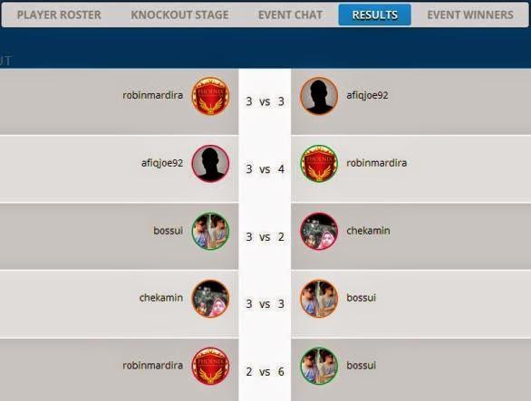 Indonesia Gagal ke PES World Finals