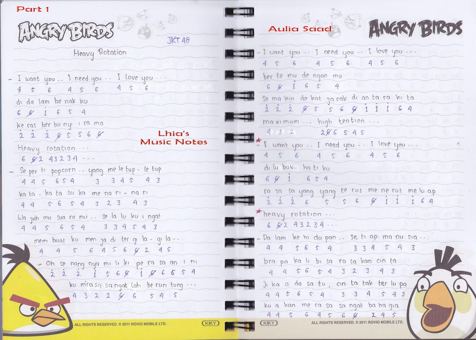 Aulia's World: Catatan Not Lagu - JKT48,