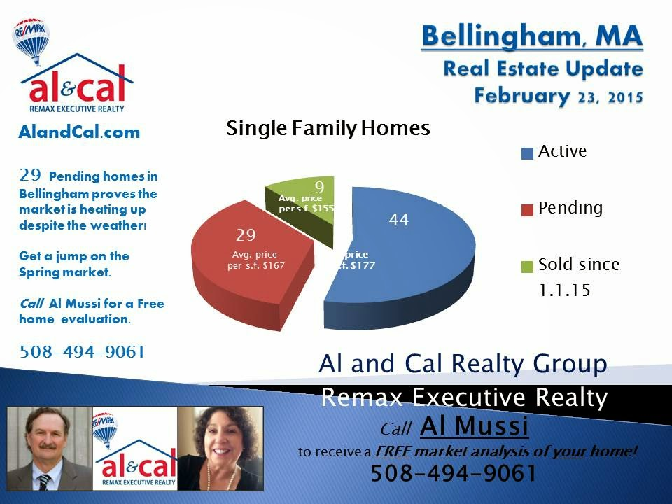 Bellingham MA Real Estate Market Report Feb 2015