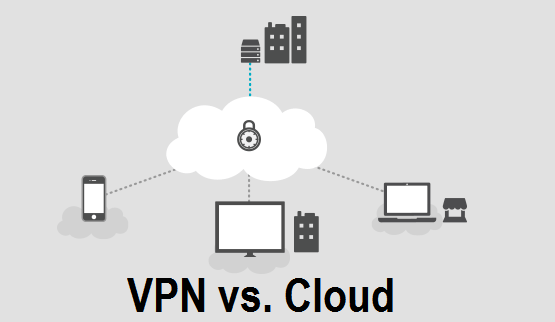 VPN vs. Cloud-What's the Best 24-7 Data Access Option for Businesses