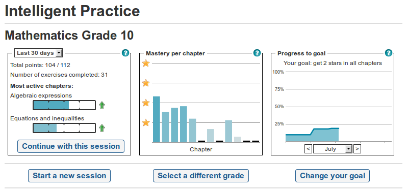 Screenshot of new Intelligent Practice dashboard
