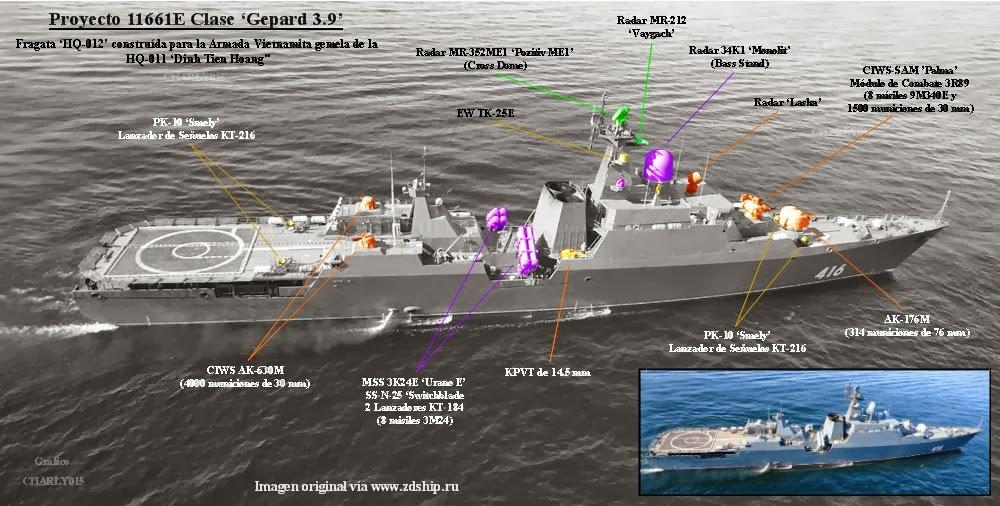 Gepard class frigate for Caspian Sea - Page 2 11661E+GEPARD+3.9+ZDSHIP+RU