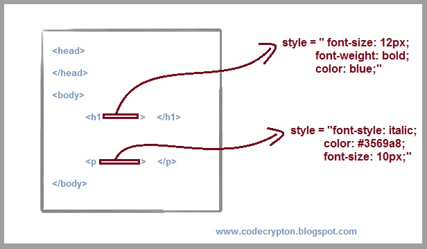 html to pdf with css styles c