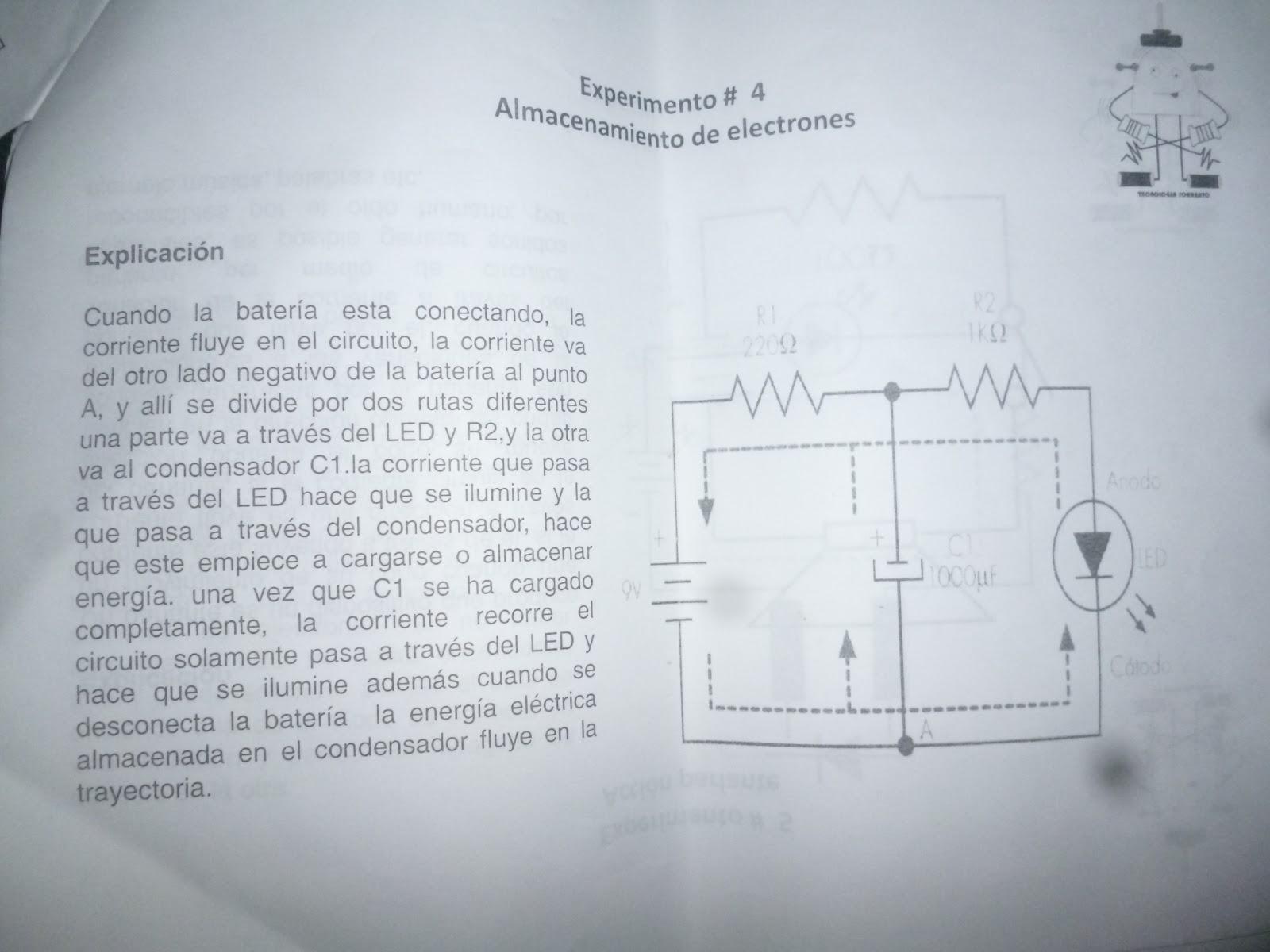 Circuito Y : Natalia llanos circuitos prÁcticos