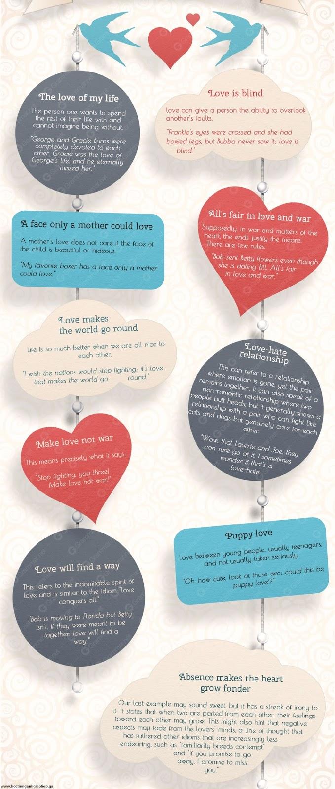 Infographic 10 câu nói tiếng Anh hay về tình yêu