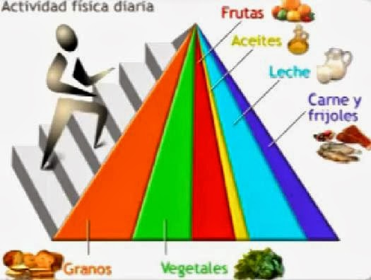 dieta prediabetes