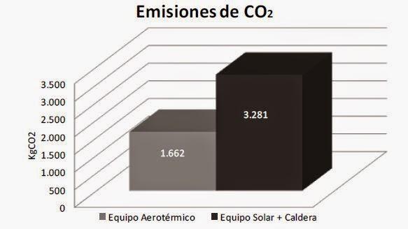 Energ as renovables y generaci n distribuida aerotermia - Bomba de calor de alta eficiencia energetica para calefaccion ...