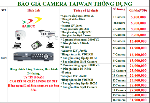 lap camera tai hcm, lap camera hcm