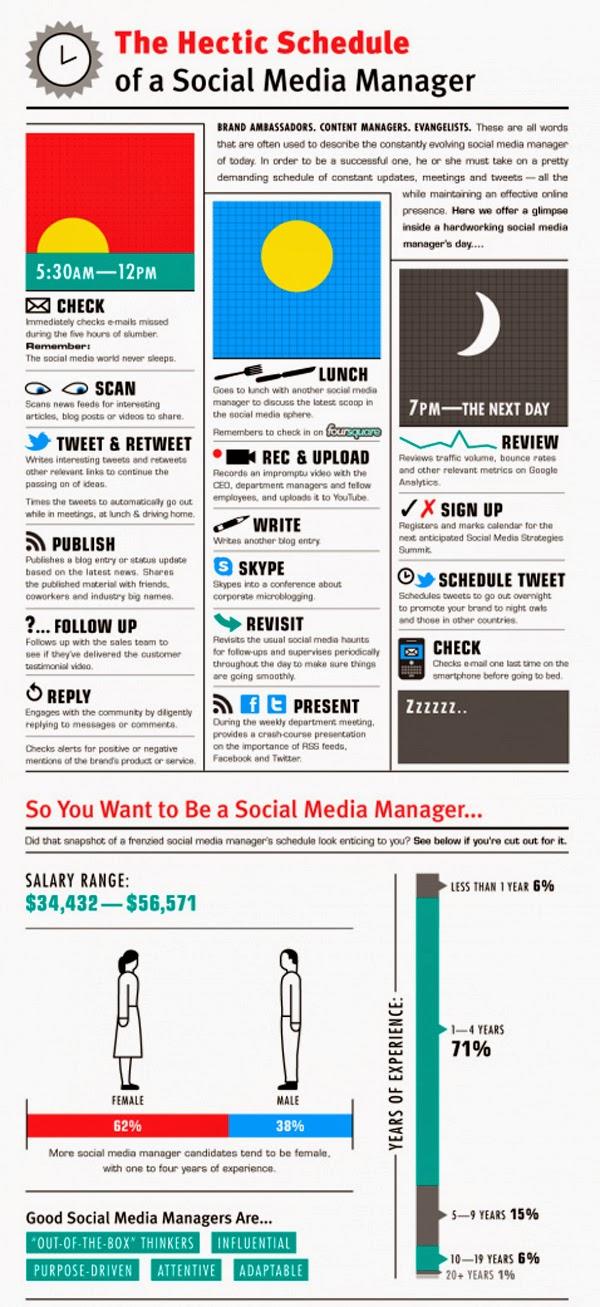 La-agenda-del-Community-Manager-Infografía