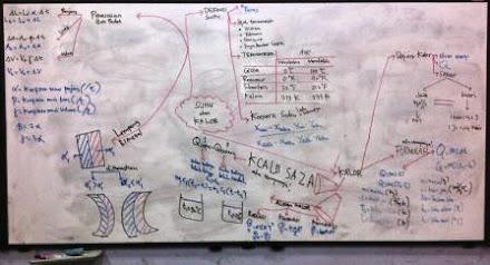 Peta Konsep Suhu dan Kalor