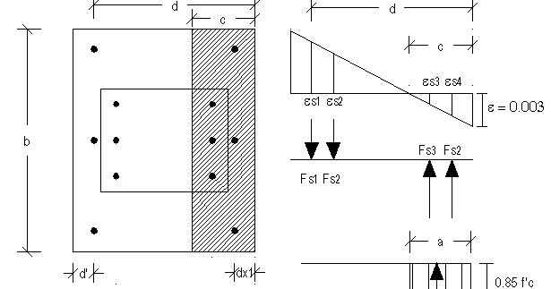 Computer analysis and design perkuatan kolom beton dengan rc jacketing ccuart Images