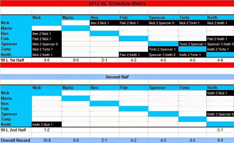 AL 2012 Schedule Matrix