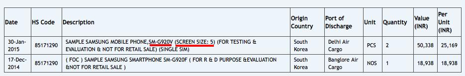 Data import Zauba menunjukan Samsung Galaxy S6 memiliki layar 5 inch