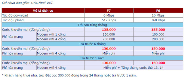 Đăng Ký Lắp Đặt Wifi FPT An Giang 1