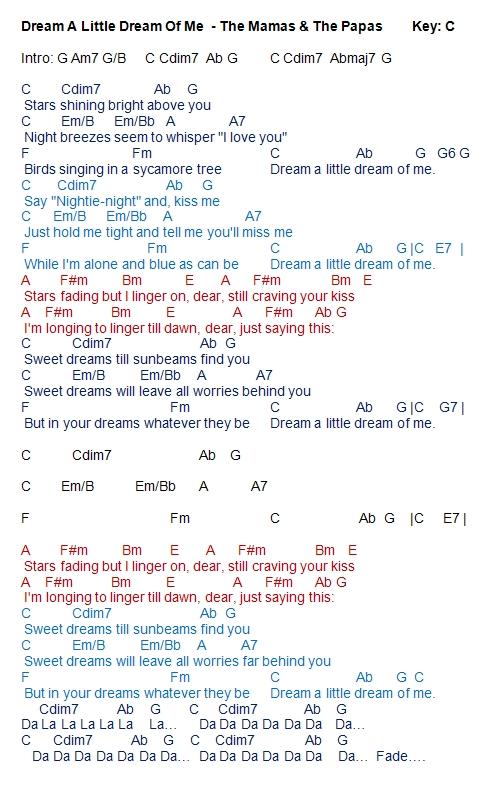 TalkingChord.com: The Mamas u0026 The Papas - Dream A Little Dream of Me (Chords)