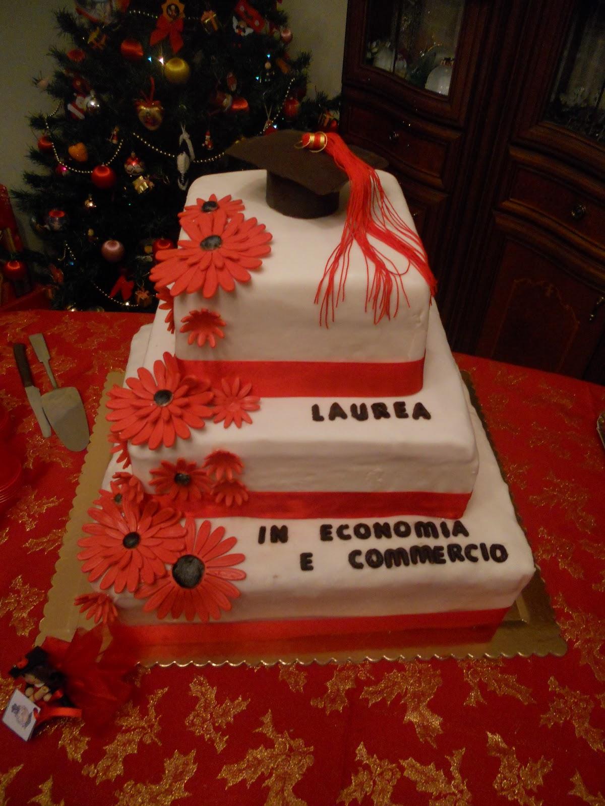 Auguri di laurea immagini xg64 regardsdefemmes for Laurea in design