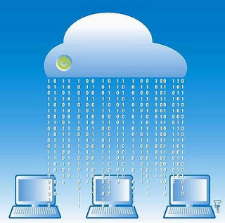 Cloud Computing Basics : The Power of Cloud Computing