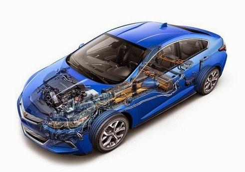 2016 Chevrolet Volt Release Date