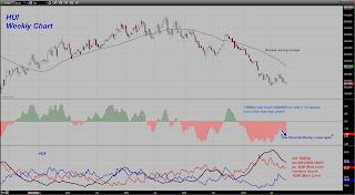 prix de l'or, de l'argent et des minières / suivi quotidien en clôture - Page 5 Chart20131004132604
