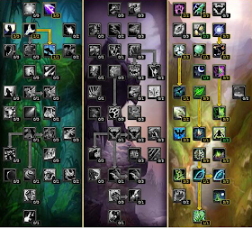 Best PVE Resto Druid - DuDu PvE WOTKL 3.3.5 talent tree
