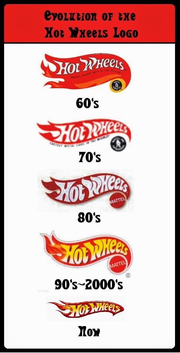 hot wheels racing league evolution of the hot wheels logo. Black Bedroom Furniture Sets. Home Design Ideas