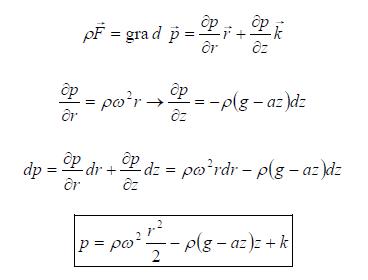 Ejercicio resuelto ecuacion general de la estatica de fluidos formula 2 problema 4