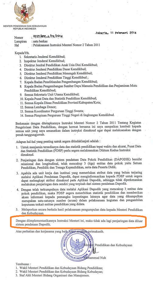 Permen 0293 tentang pendataan hanya diambil dari Dapodik