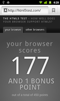 Tested on Build-in Browser at Nexus One running Android 2.3.6