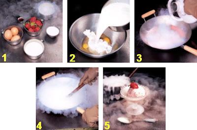 Trik cara membuat es krim dalam 30 detik