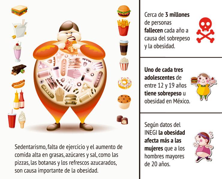 Bebida para bajar de peso en 4 dias peso