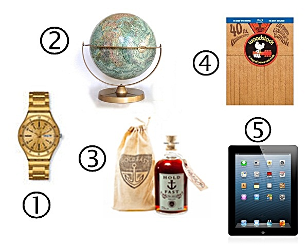 ten gift ideas for your dad