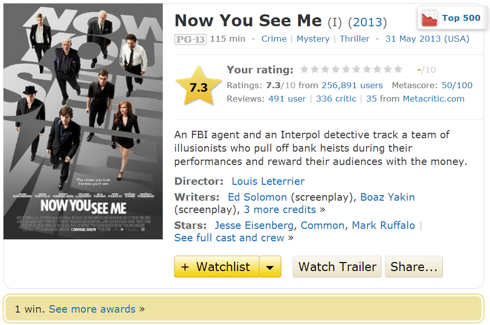 Now You See Me Movie IMDB Rating