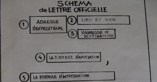 la vie est belle     jak napisa u0107 list formalny