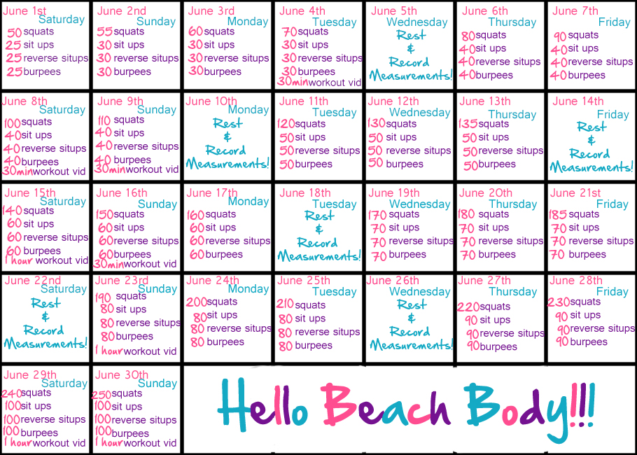 Quest to the perfect beach body #4 - June challenge - DollfaceBlogs
