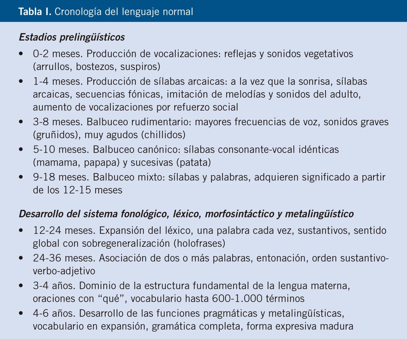 SEMINARIO INTERDISCIPLINARIO GRUPO 2016-2: septiembre 2015