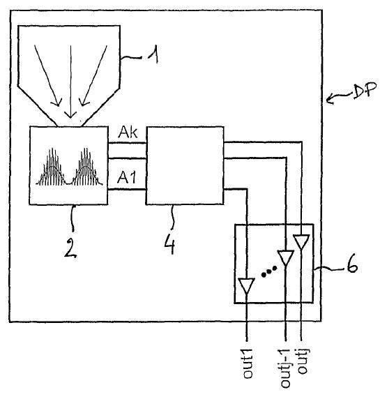 optoelectronic notes  mesa imaging  swissranger