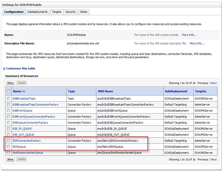 Java / Oracle SOA blog: Configure and test JMS based EDN in SOA ...