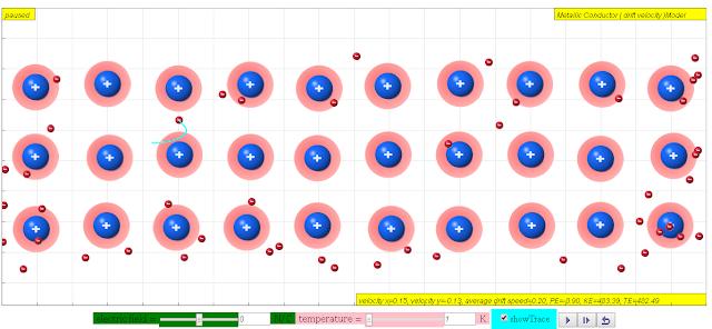 http://weelookang.blogspot.sg/2015/05/ejss-drift-velocity-model.html EJSS drift velocity model author: Francisco Esquembre , Universidad de Murcia; Maria Jose Cano; lookang http://weelookang.blogspot.sg/ run: https://dl.dropboxusercontent.com/u/44365627/lookangEJSworkspace/export/ejss_model_driftvelocity/driftvelocity_Simulation.xhtml offline:https://dl.dropboxusercontent.com/u/44365627/lookangEJSworkspace/export/ejss_model_driftvelocity.zip source: https://dl.dropboxusercontent.com/u/44365627/lookangEJSworkspace/export/ejss_src_driftvelocity.zip