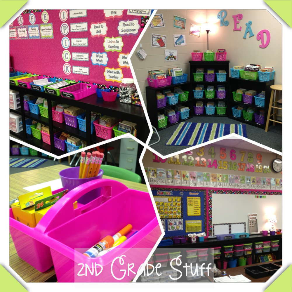 Classroom Theme Ideas Grade ~ Nd grade stuff classroom tour