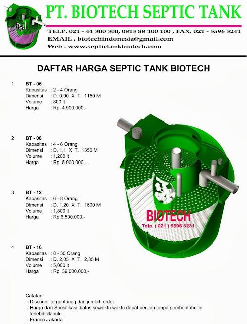 daftar harga septic tank biotech, price list biotech, bt seri, septic tank bio, ipal, stp, sewage plant, toilet portable fiberglass
