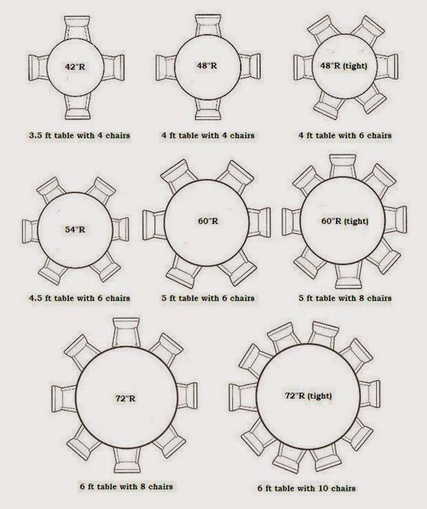 Reforma Rel226mpago Como escolher o tamanho da mesa de jantar : mesa3 from reformarelampago.blogspot.com size 620 x 739 jpeg 73kB