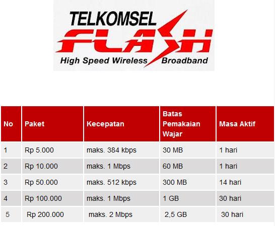 Cara Registrasi Paket Internet Unlimited Flash Telkomsel