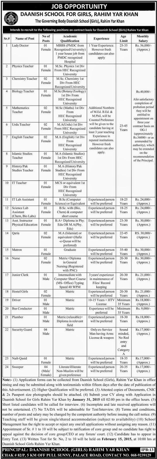 Daanish School Rahim Yar Khan Jobs