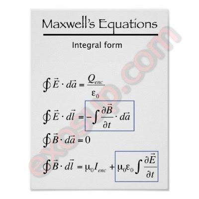 les équations de Maxwell dans le vide forme intégrale