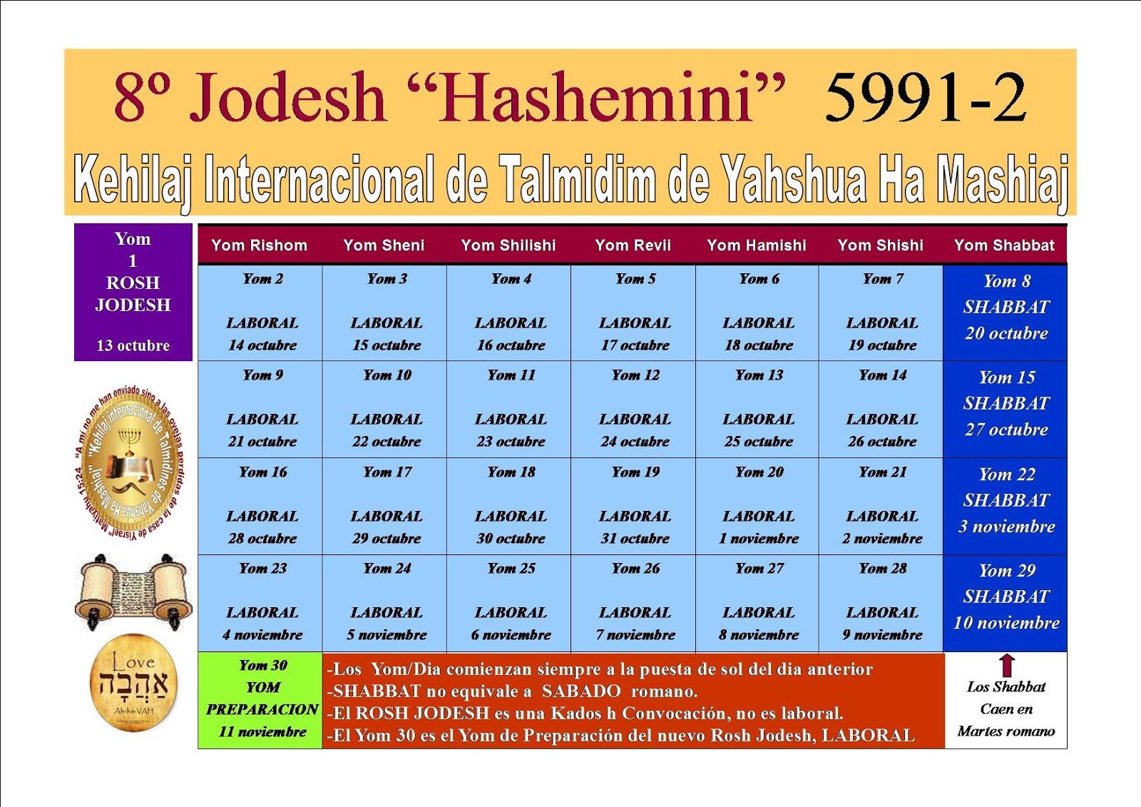 CALENDARIO DEL 8º JODESH