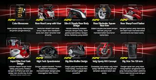 Fitur Motor New Vixion 2013