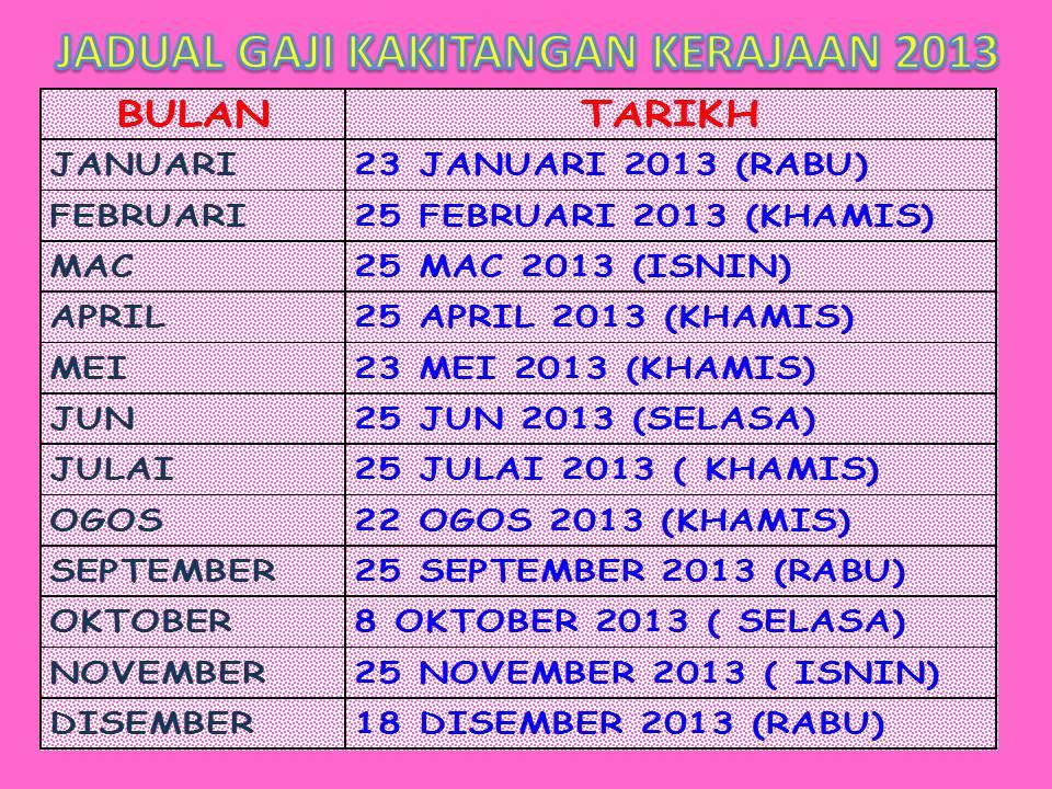 Dicatat oleh cik puan chahaya di Rabu, Januari 02, 2013