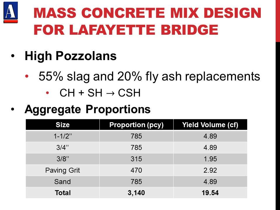 Concrete Mix Design Formula : Mass concrete april